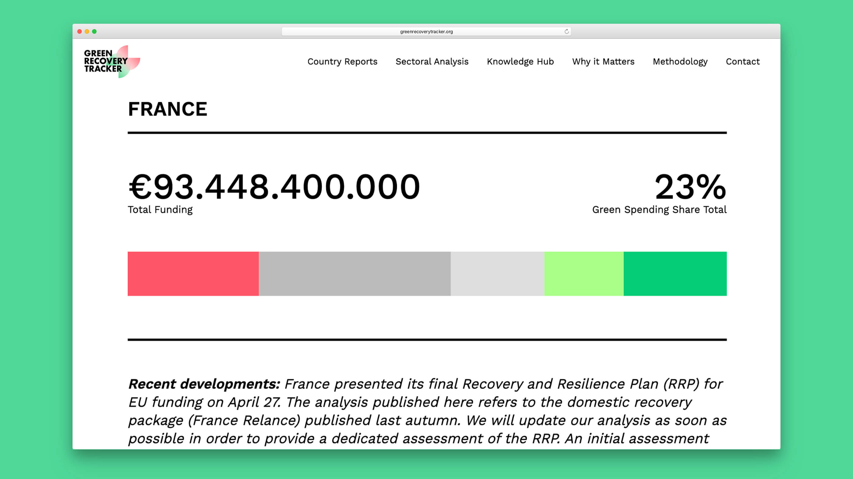 Green Recovery Tracker Datenansicht
