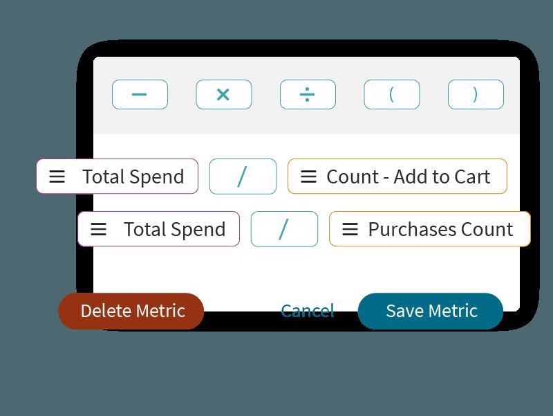Custom KPIs, Easy Set-Up