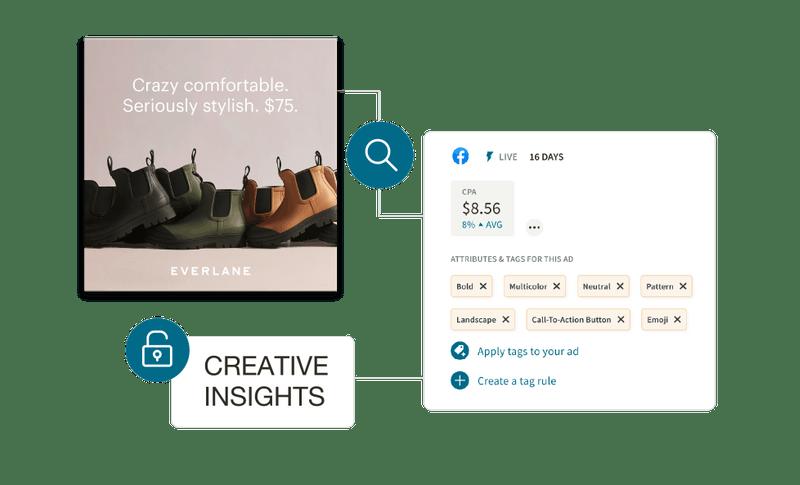 Get Your Creative Team Unstuck