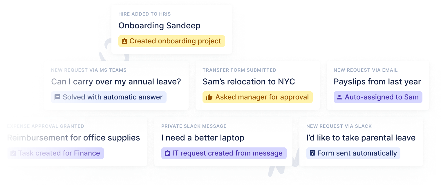 Back automates processes like onboarding and relocation as well as tasks like holiday requests, hardware requests, and more
