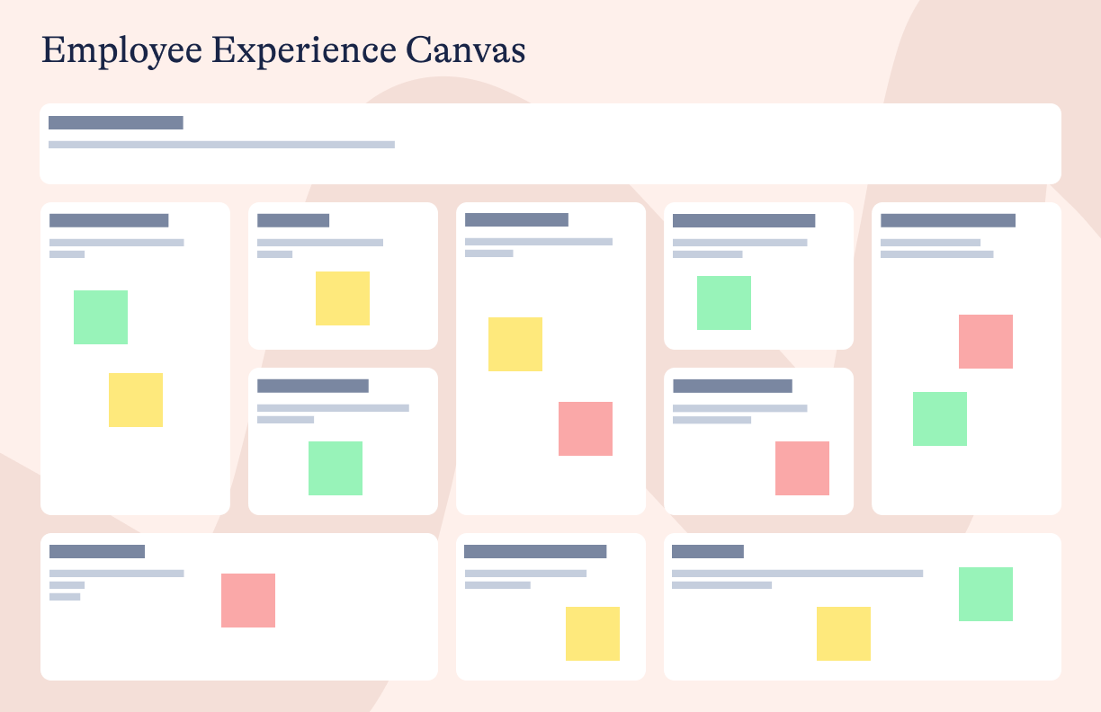 Employee Experience Canvas