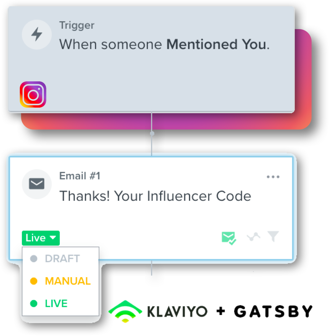 Gatsby and Klaviyo integration for new influencer flows