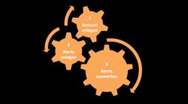 Online-Monitoring in 5 Minuten: Erstellen Sie ein einfaches Monitoring für zielgerichtetes Marketing
