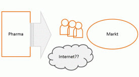 Market Access: Sollen Pharmaunternehmen gesundheitsökonomische Daten online veröffentlichen?