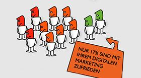 Digital Barometer 2012 – die Ergebnisse auf einen Blick
