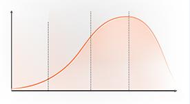 Digital geht immer: Kommunikationsideen für Ihren Produktlebenszyklus