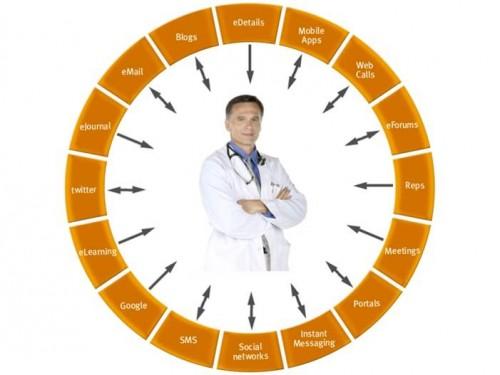 Ein Arzt inmitten eines Kreises von Textfeldern mit verschiedenen Kommunikationsmedien