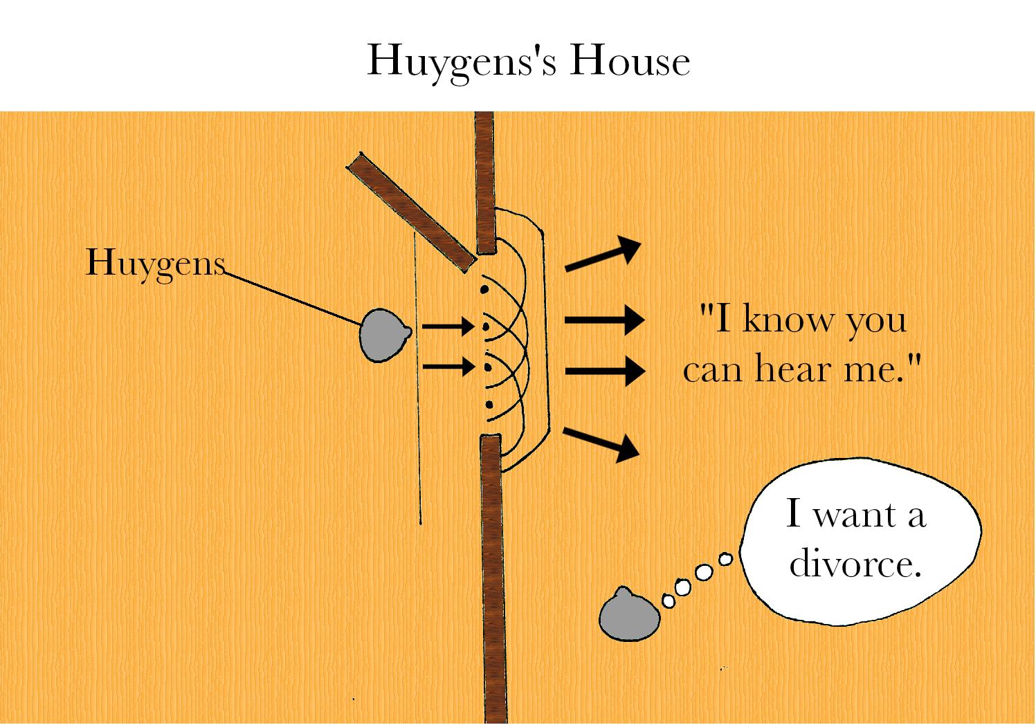 HuygenssHouse.png