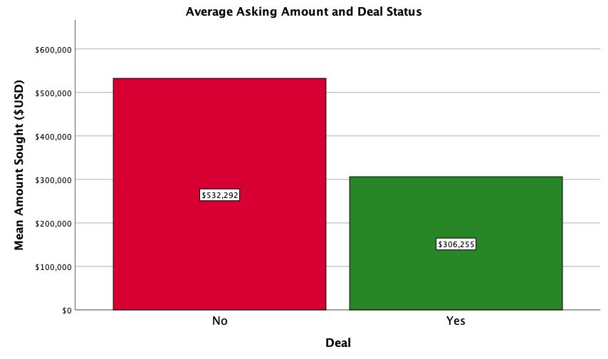 AverageAskingDeal.png