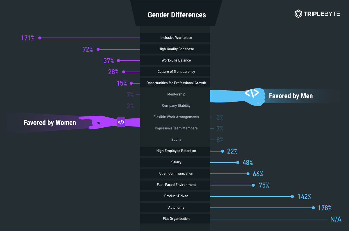 Blog-Motivators5-GenderDifferences (1).png