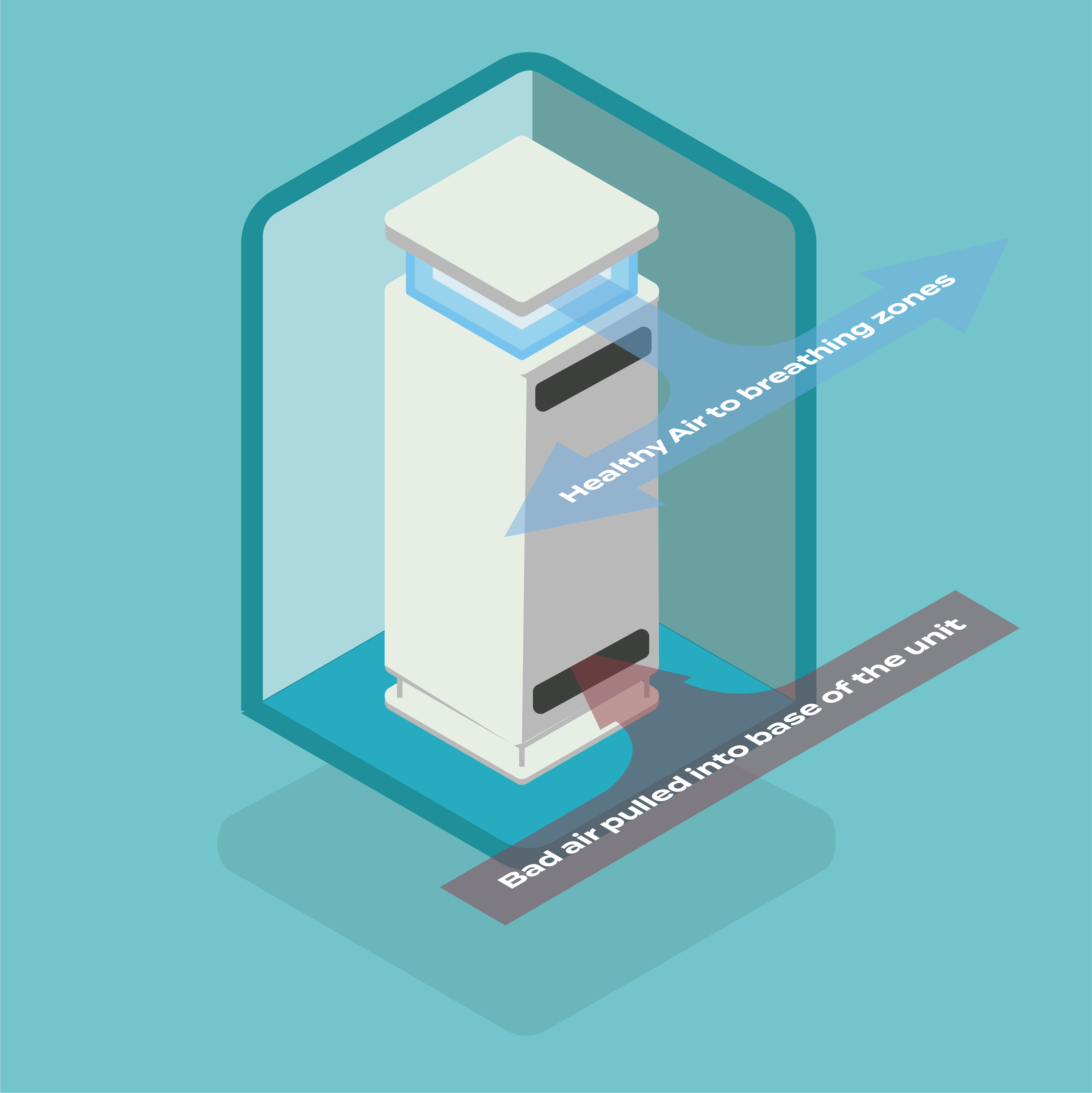 An image of the product and clean air animation