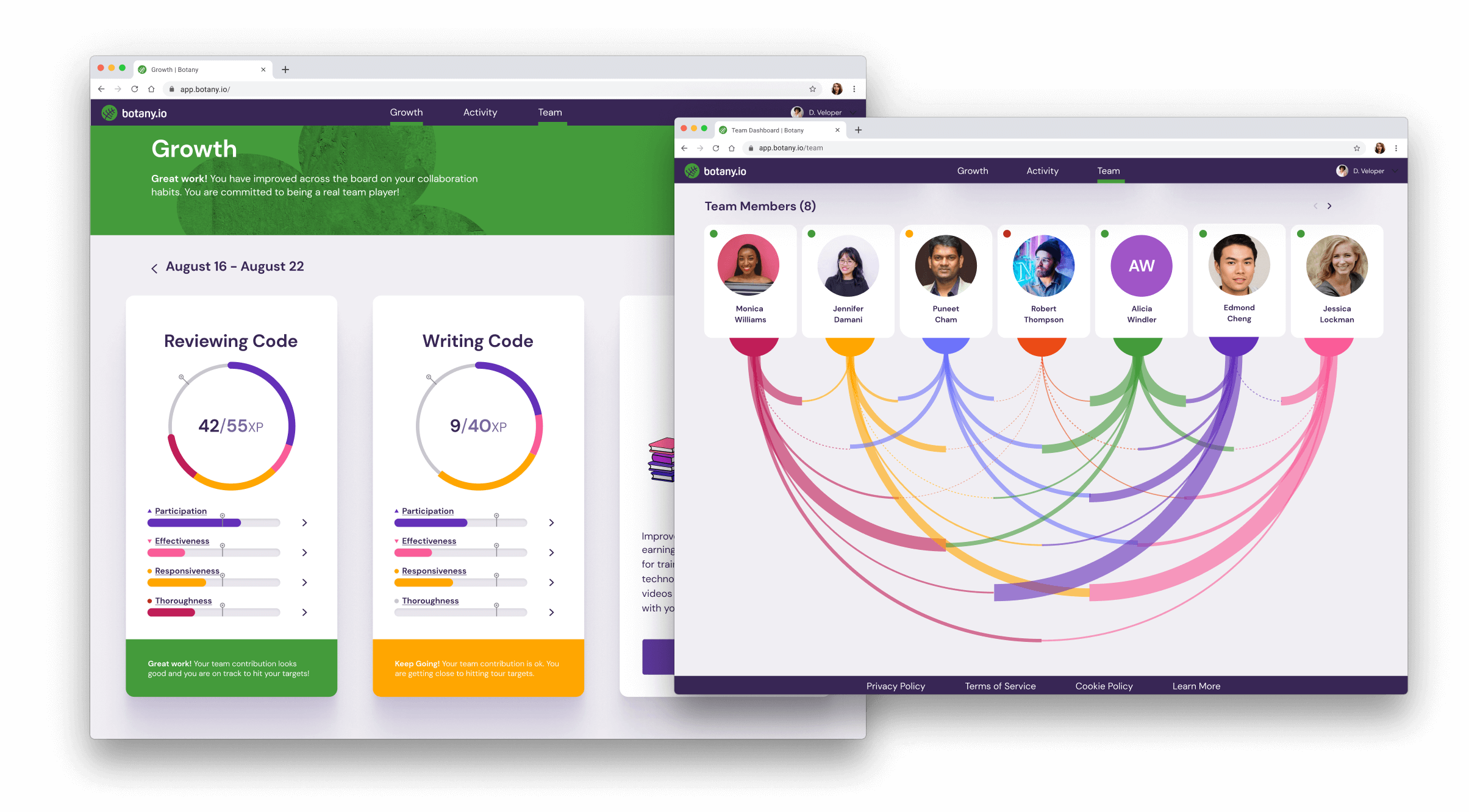 Team health and relationship dashboards