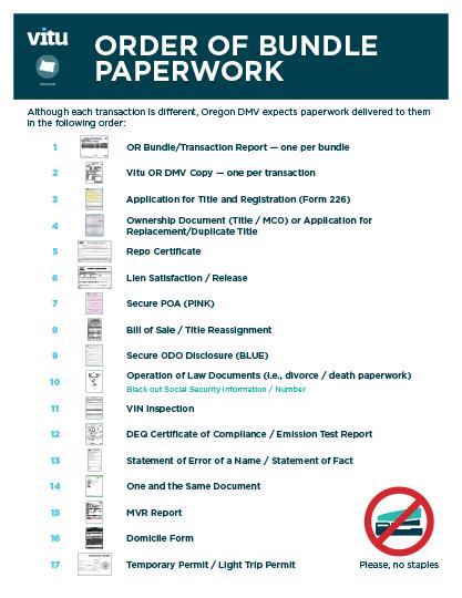 RMP Resource Library - Oregon Order of Bundle Paperwork
