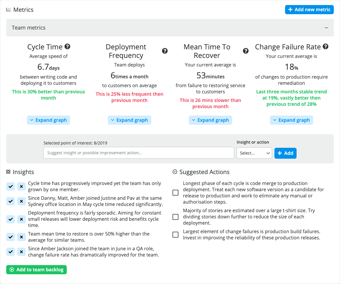 Team Metrics feature