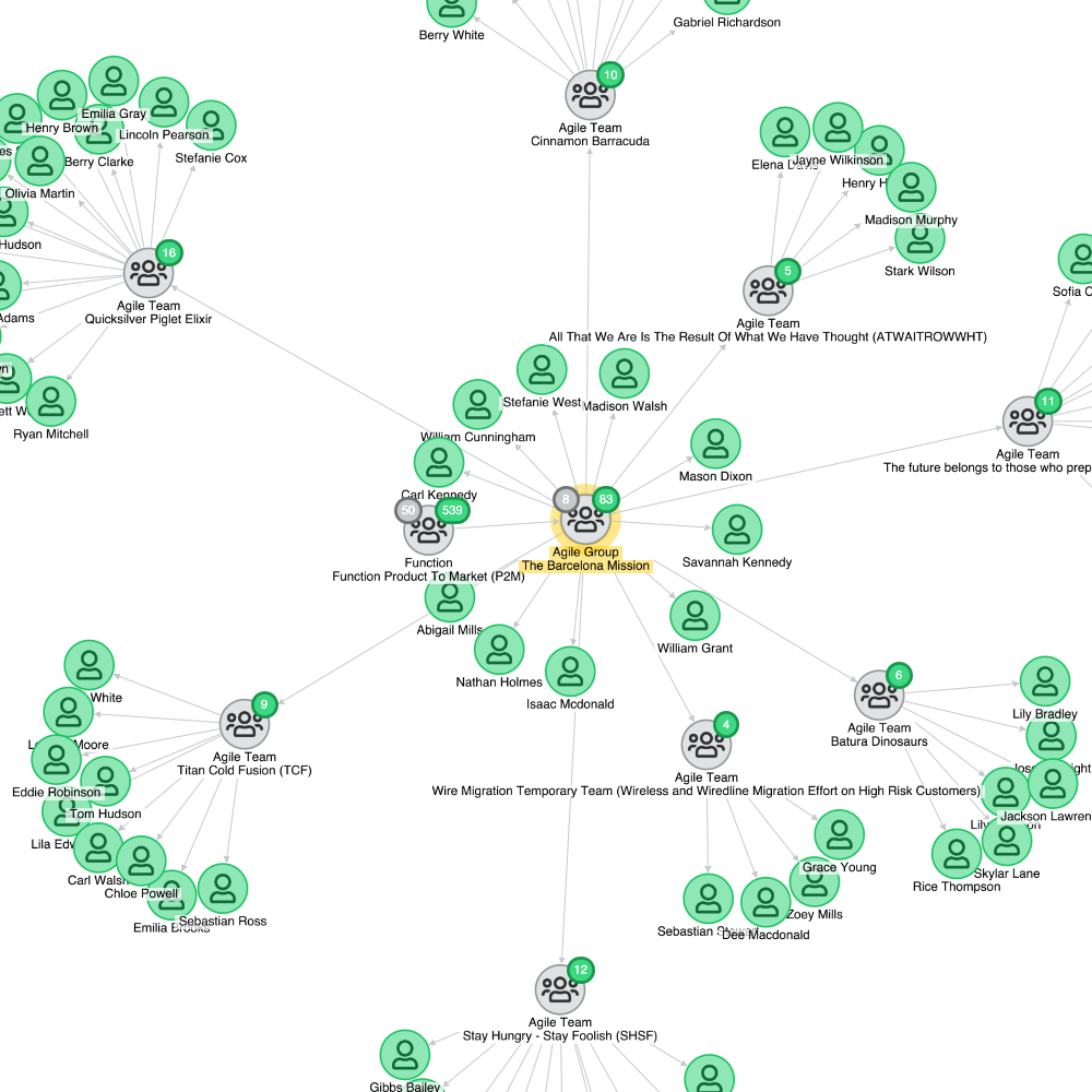 Team Foundation Explore feature