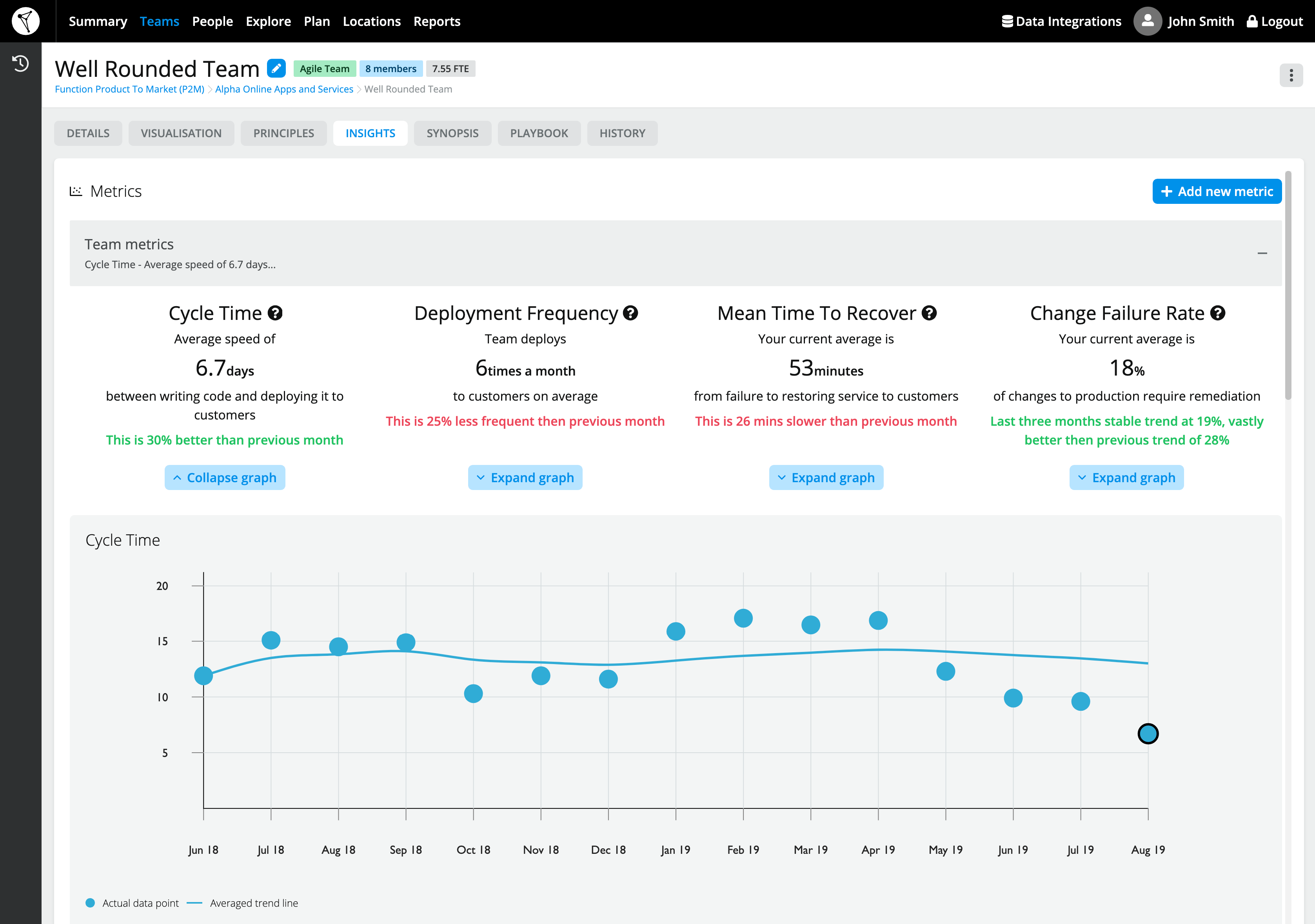 TeamForm screen displaying effective team management
