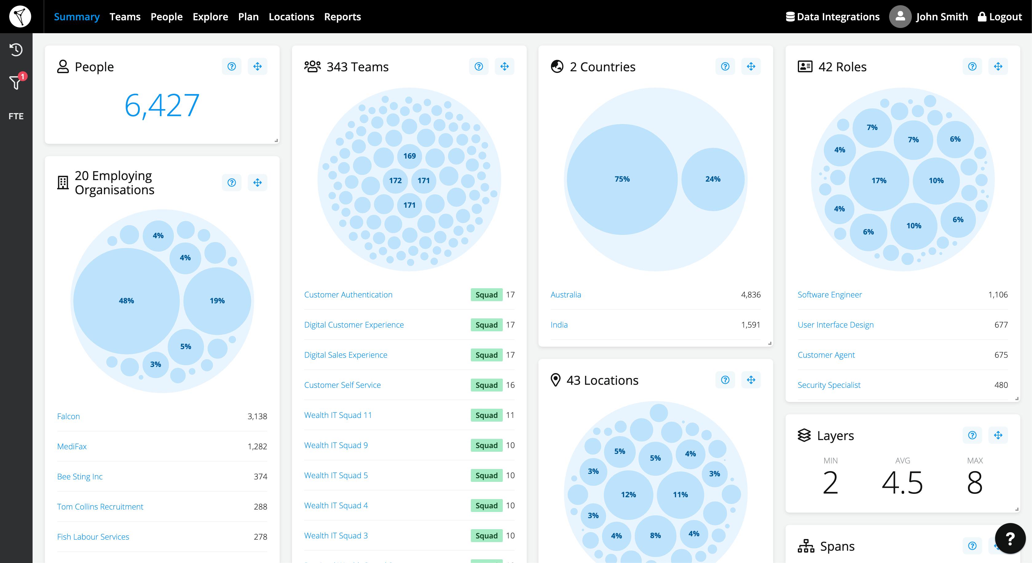 TeamForm Summary Page showing agileteams