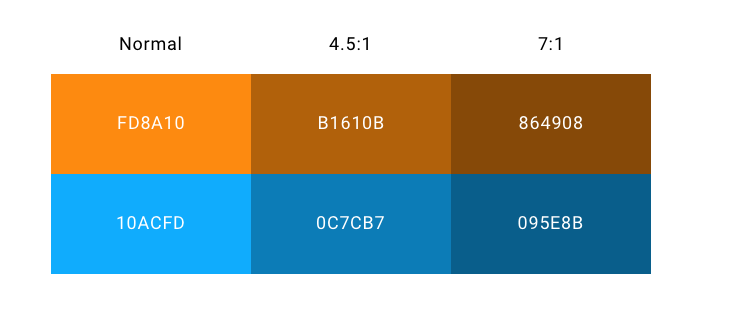 How to make website ADA compliant with contrast ratio