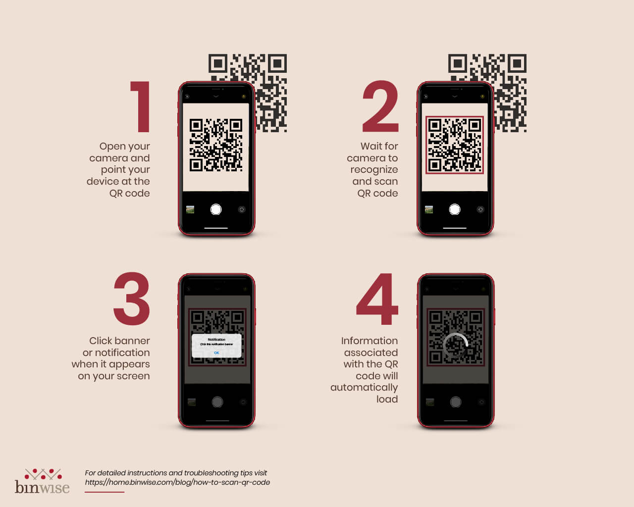 how to scan a QR code free PDF chart