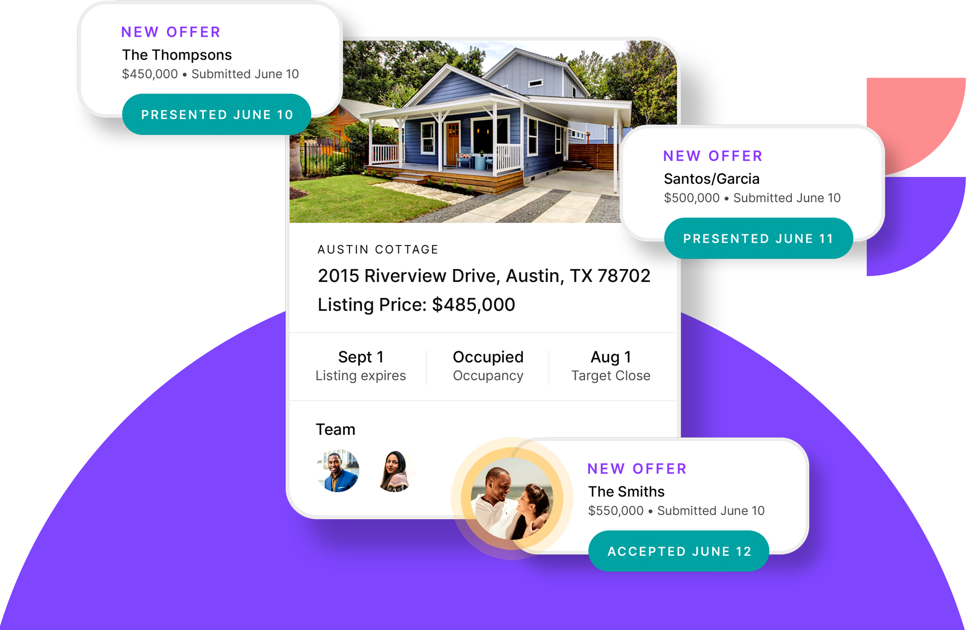 Product example of a listing receiving new offers.