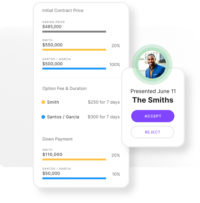 Product example of a comparison report between three different offers. The product is showing graphs that represent each offer's offer price, option fee & duration, and down payment.
