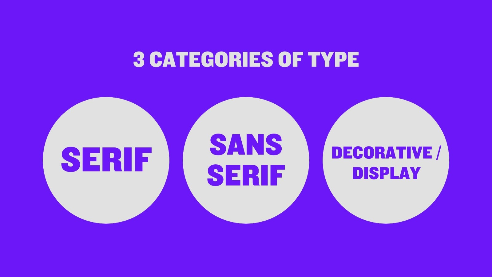 3 main categories of type