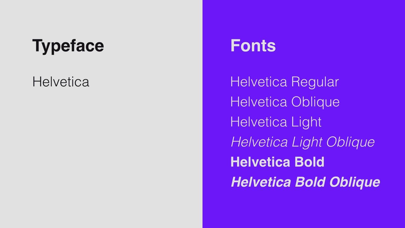Typeface vs fonts