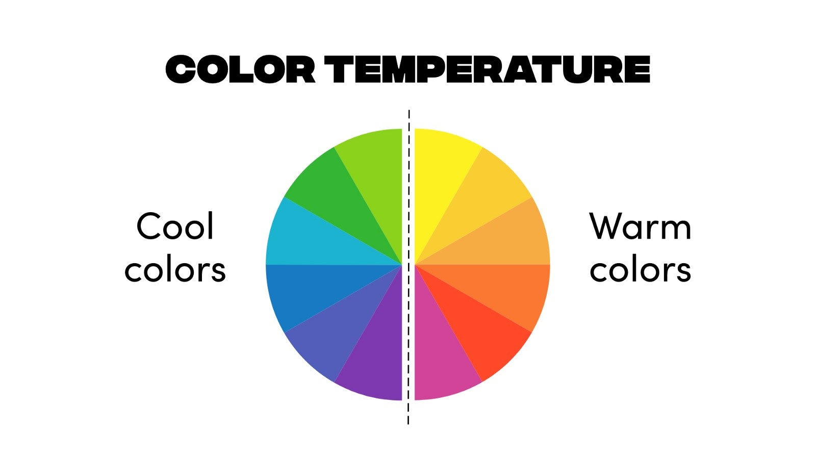 Cool vs warm colors on the color wheel