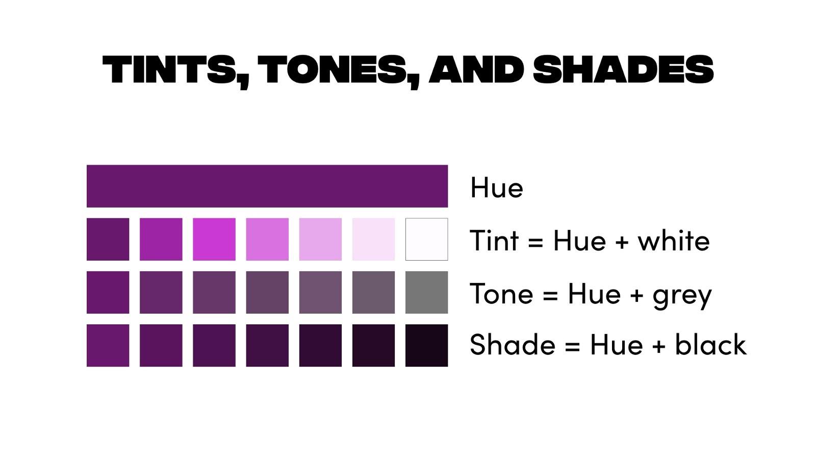 Tints, tones, and shades