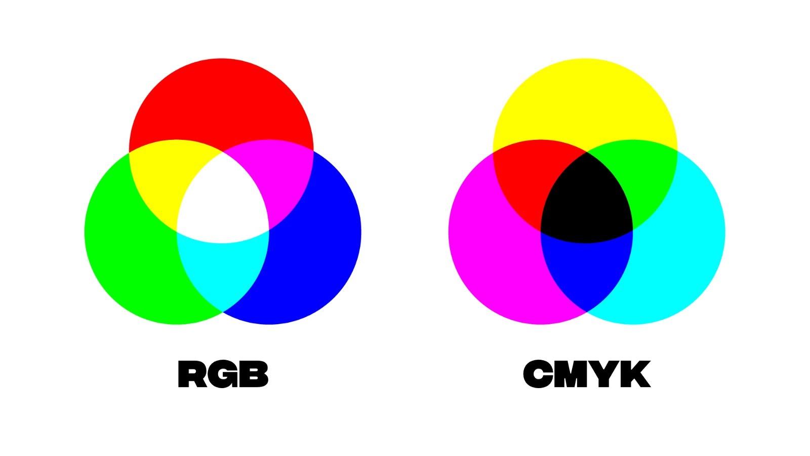 RGB vs CMYK color space