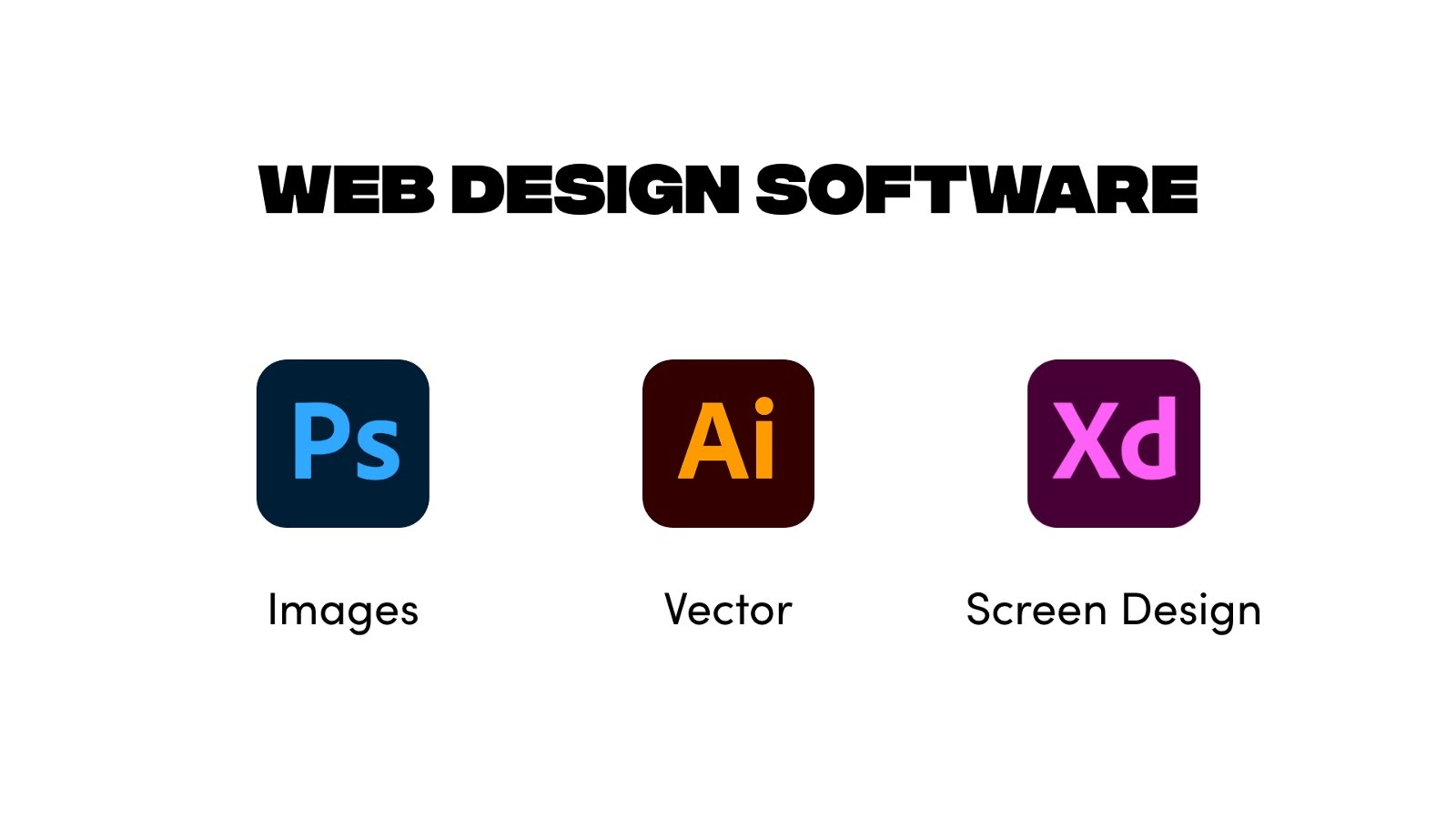 Web design software: Photoshop for images, Illustrator for vectors, and Adobe XD for screen design
