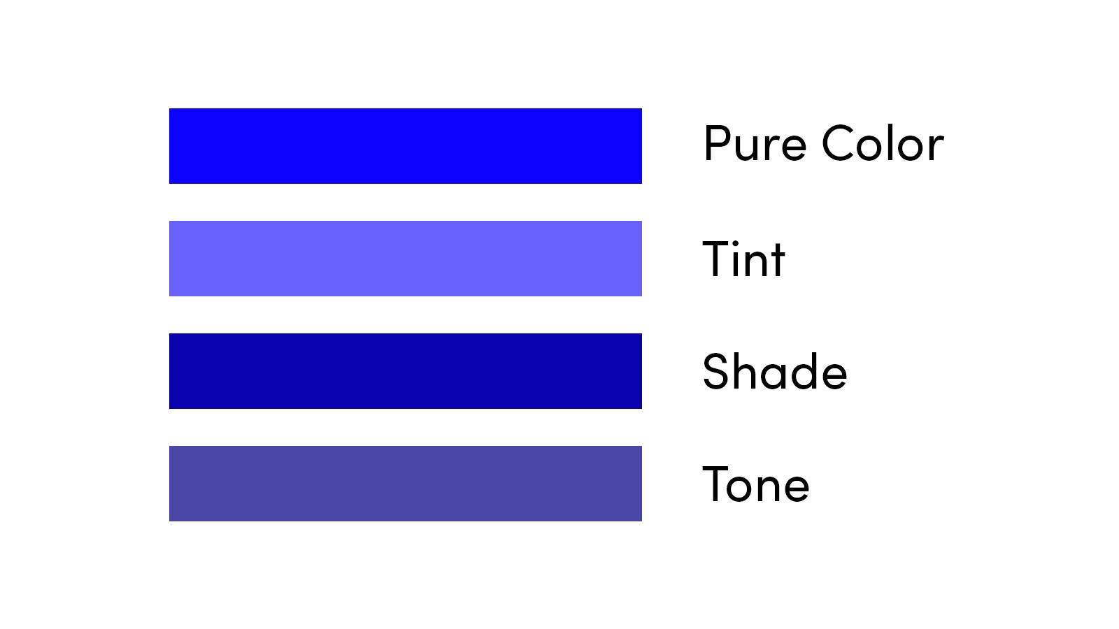 Visualization comparing tint vs shade vs tone