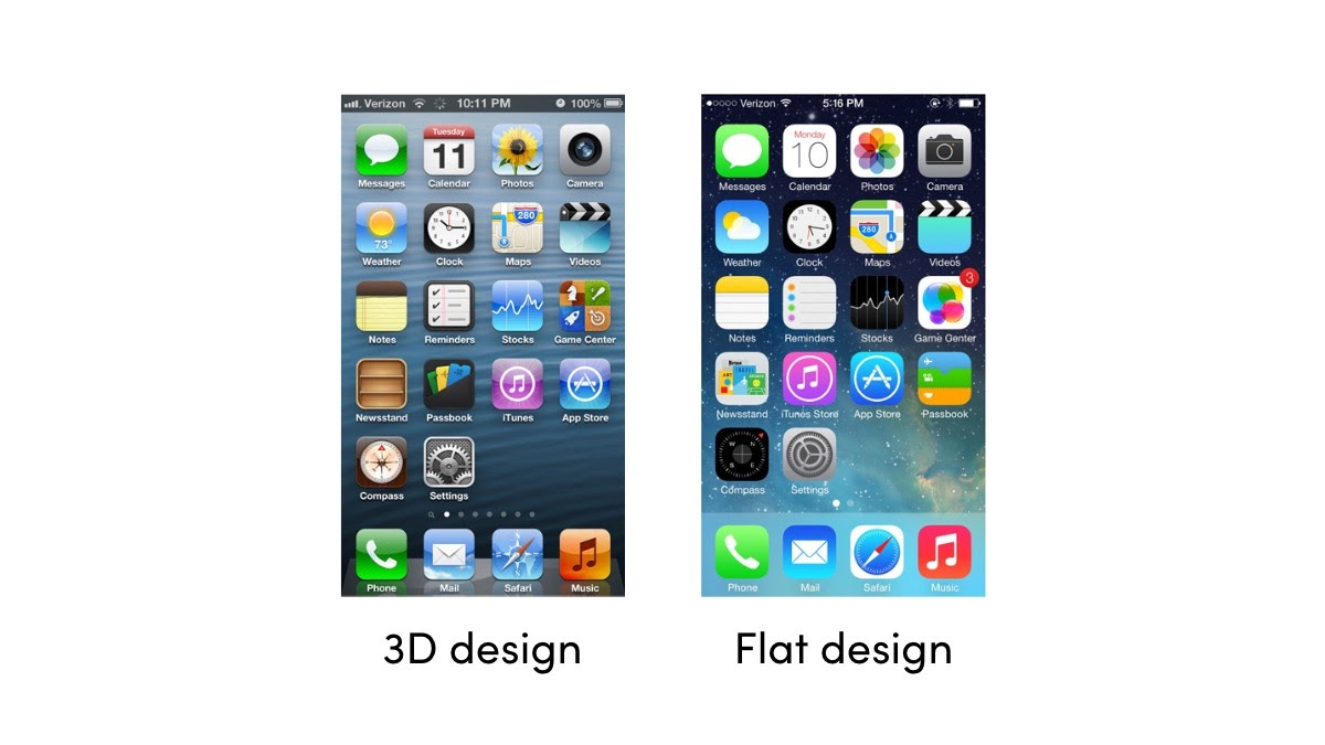 The stark transition from 3D to flat design