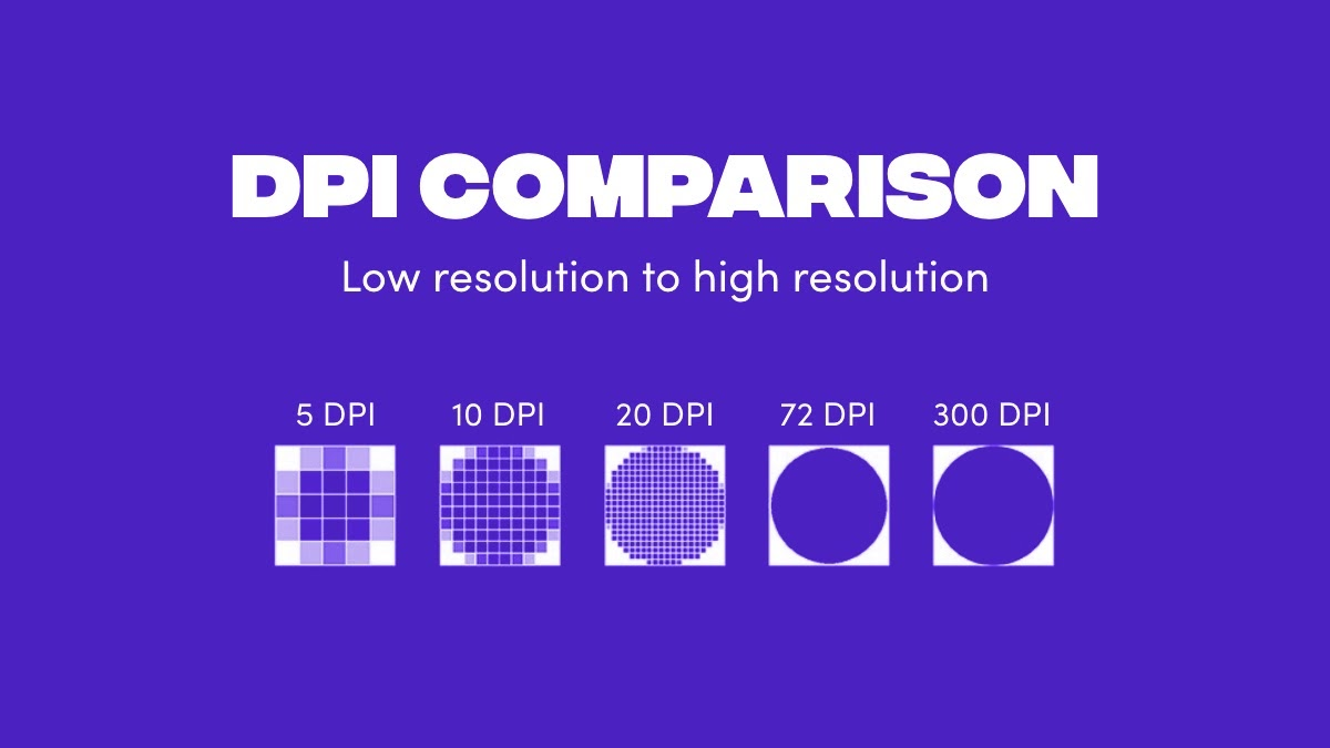 DPI comparison, low resolution to high resolution