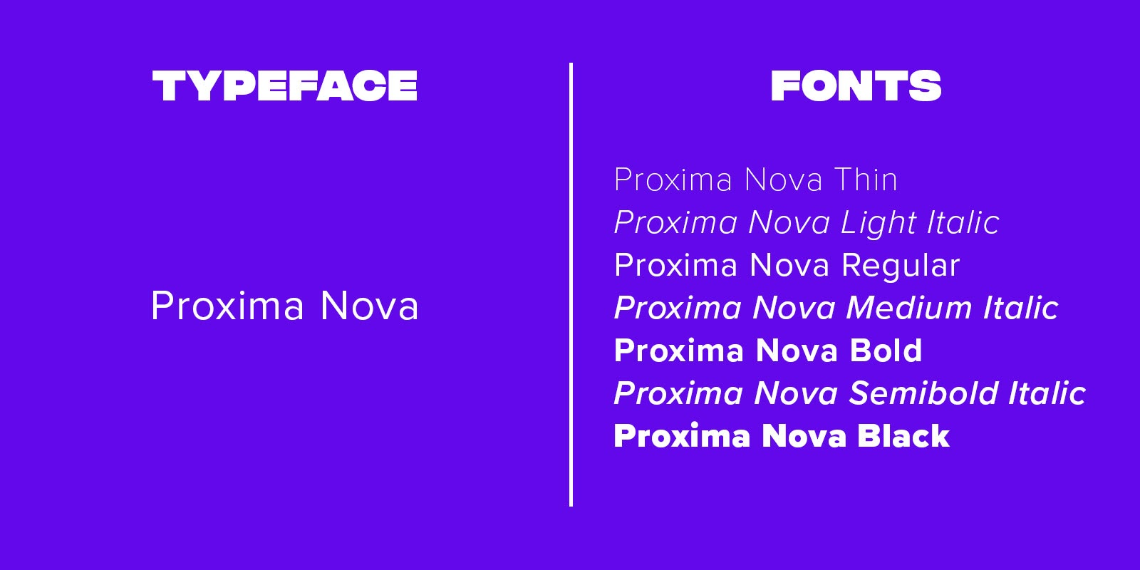 Proxima Nova is a flexible typeface that encompasses many different fonts.