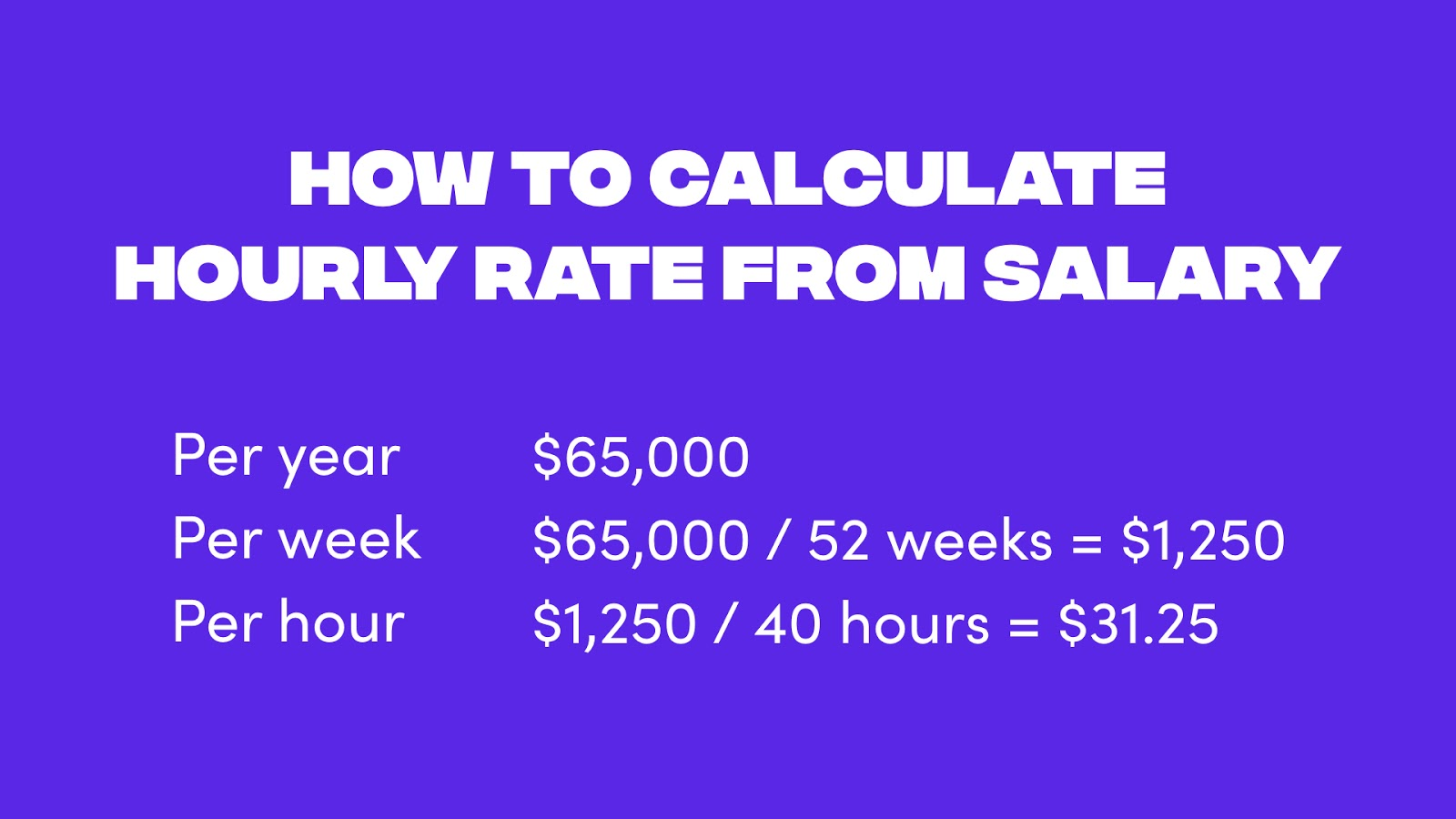 How to calculate hourly rate from salary