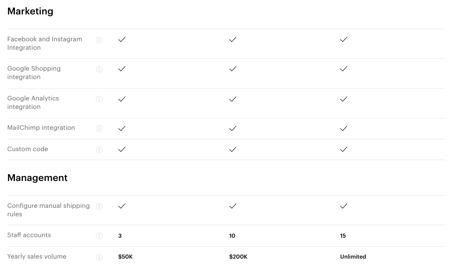 continuation of Webflow ecommerce plans table