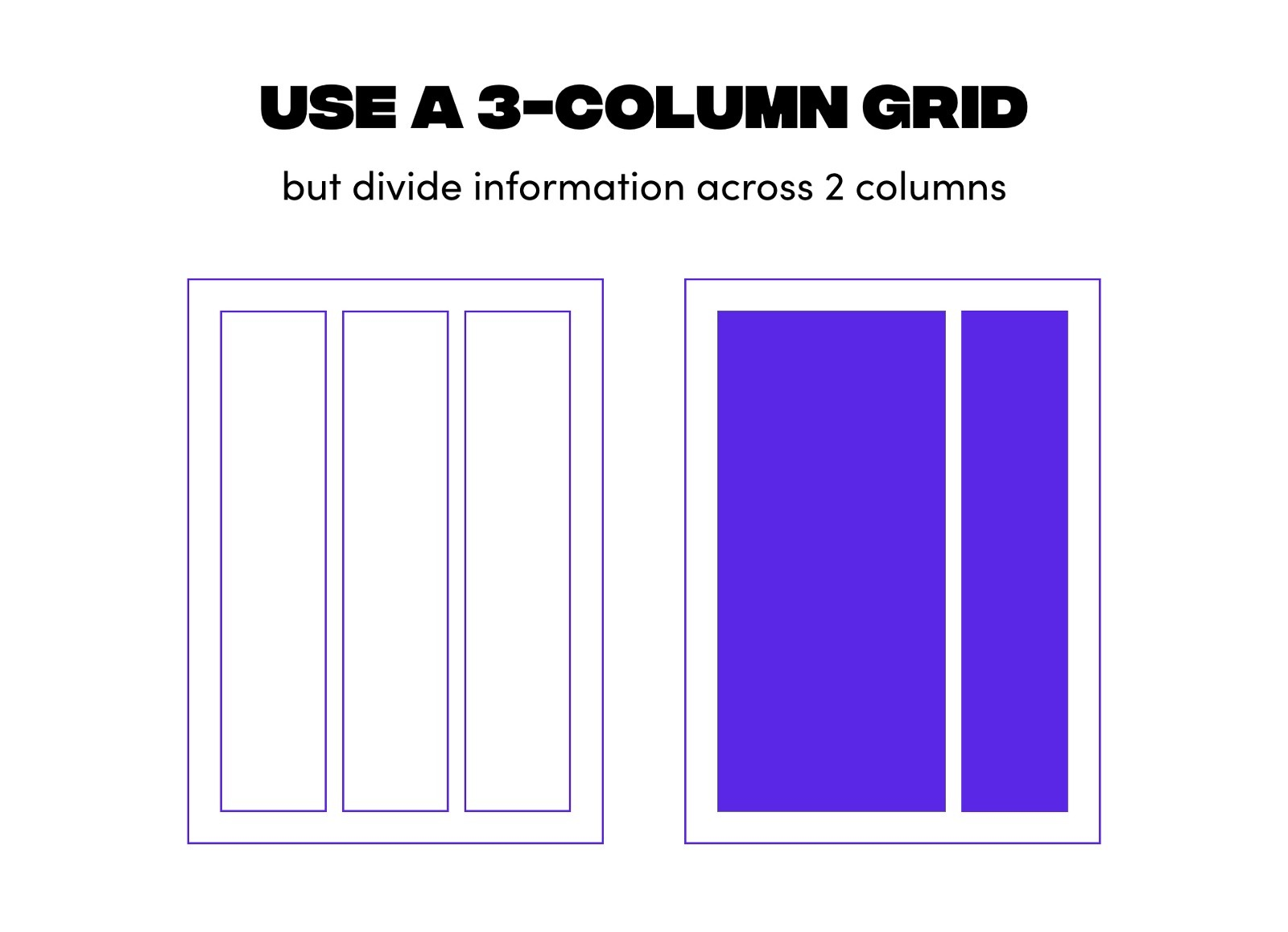 Use a 3-column grid but divide information across 2 columns