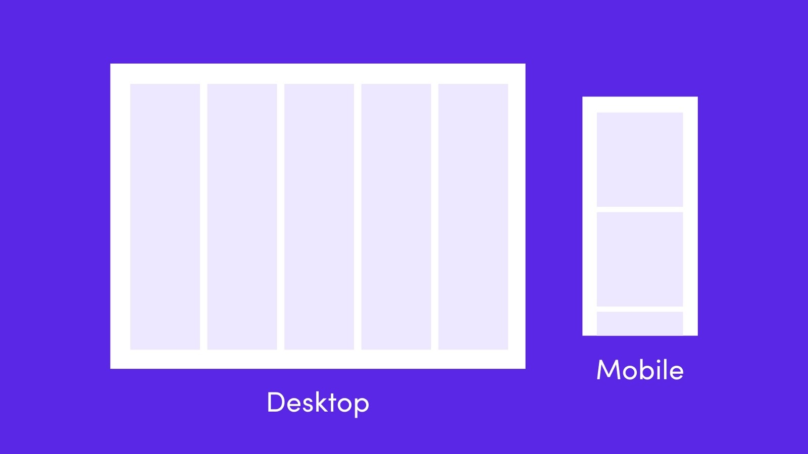 Example of how grids can be responsive
