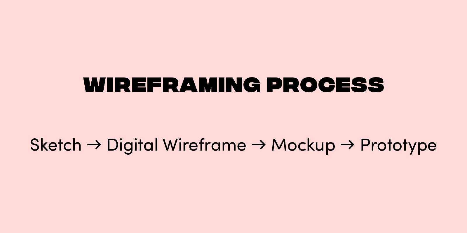 Summary of the wireframing process