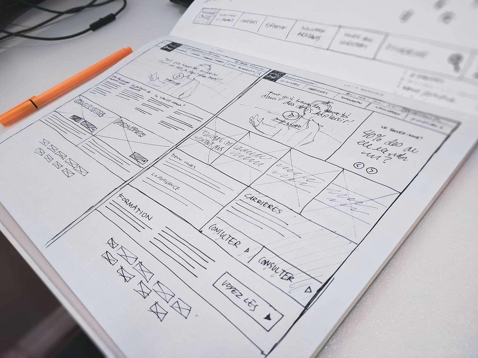 Example of a wireframe sketch. Photo by Sigmund on Unsplash
