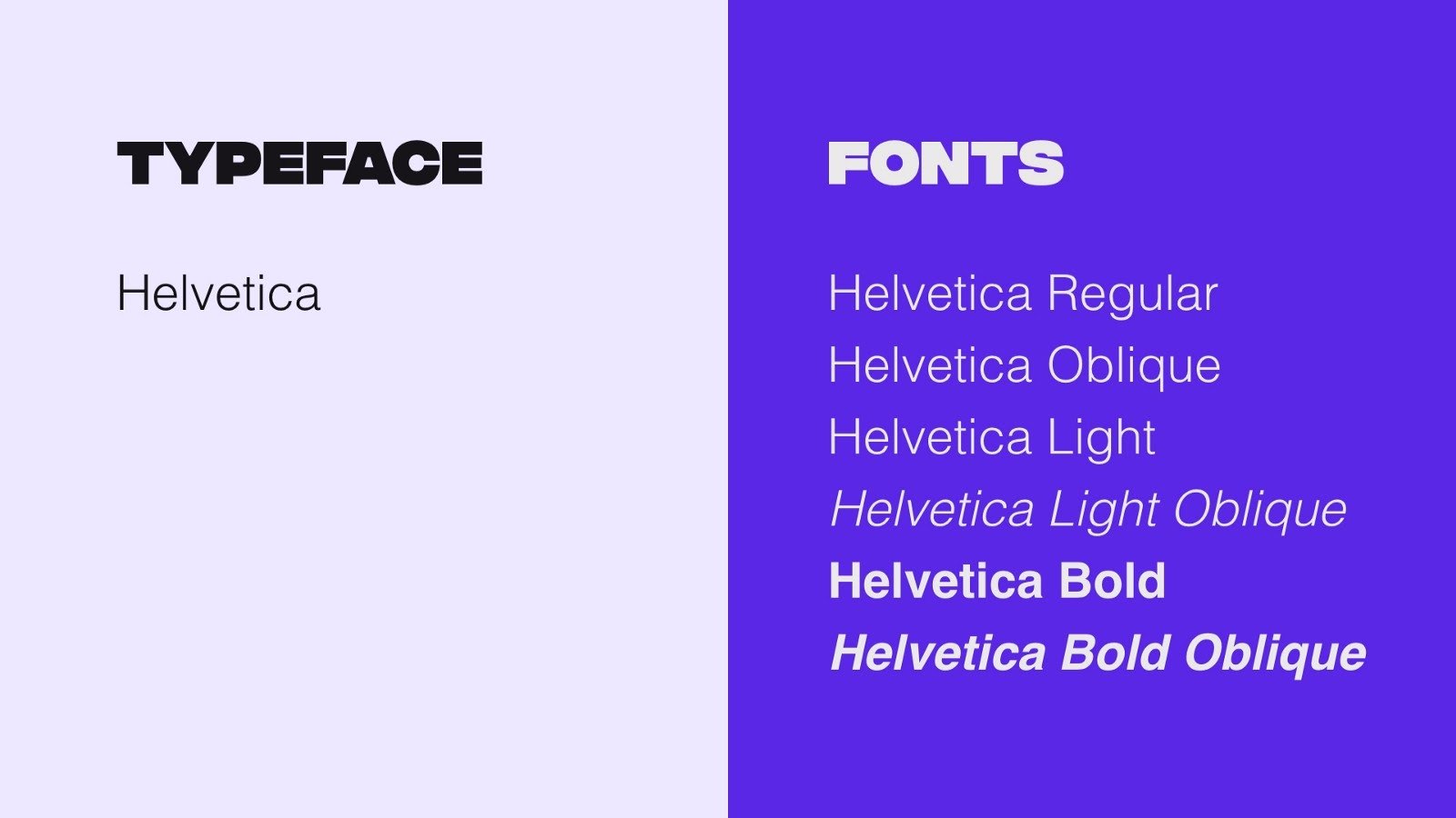 An example of a typeface vs a font