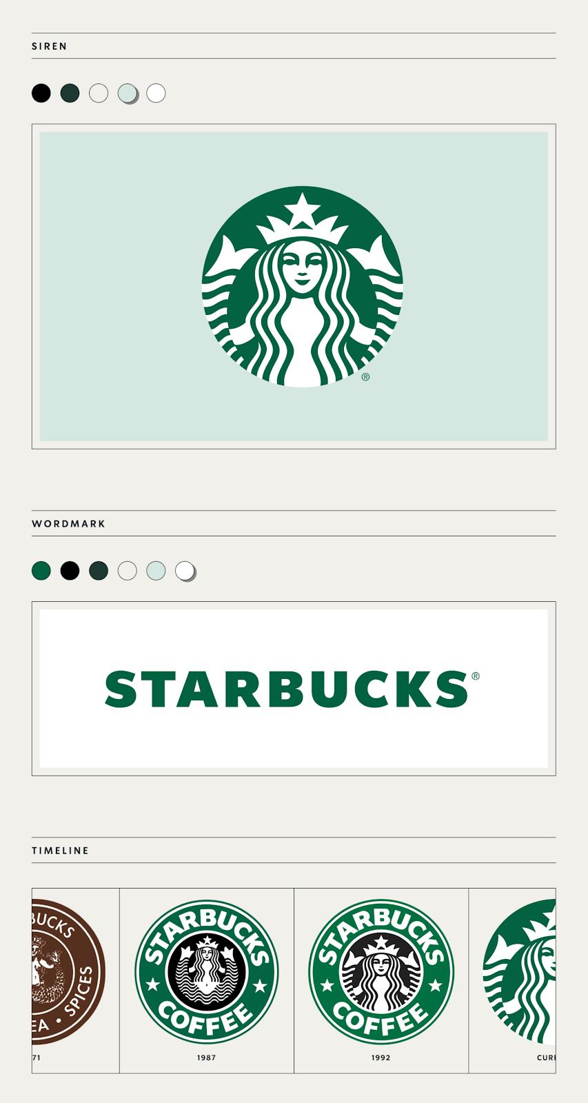 Starbucks brand guidelines (creative.starbucks.com)