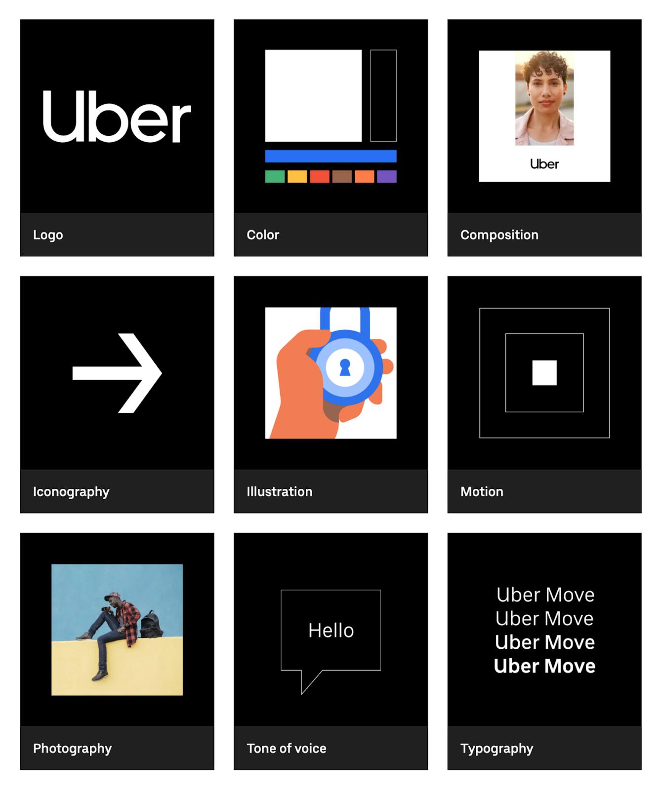 Uber brand guidelines (brand.uber.com)