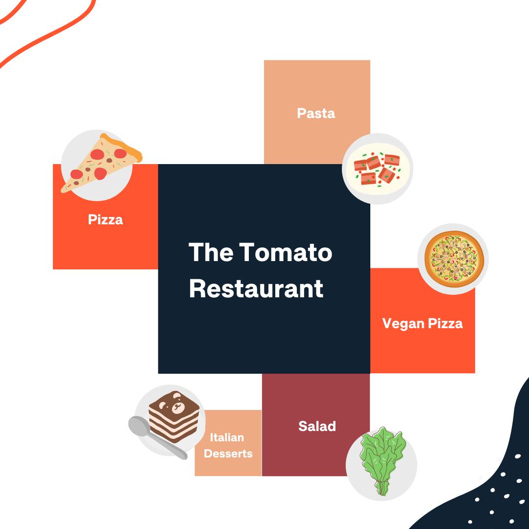 virtual brands restaurants