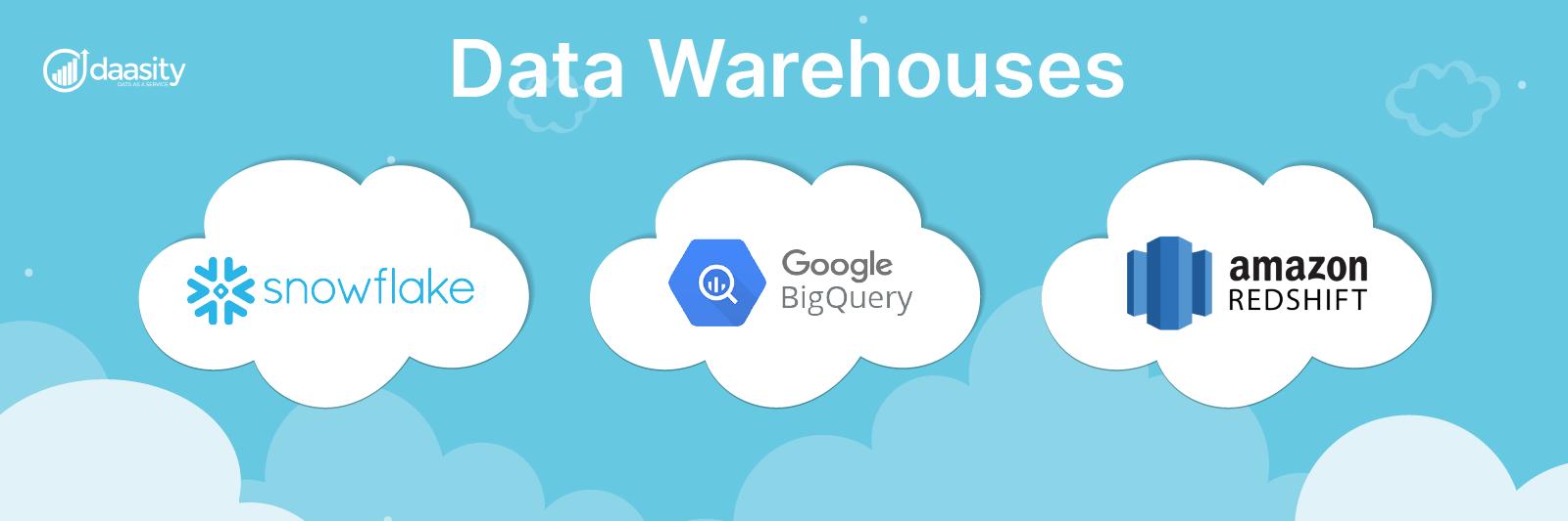 Data Warehouses (Snowflake, BigQuery, Redshift)