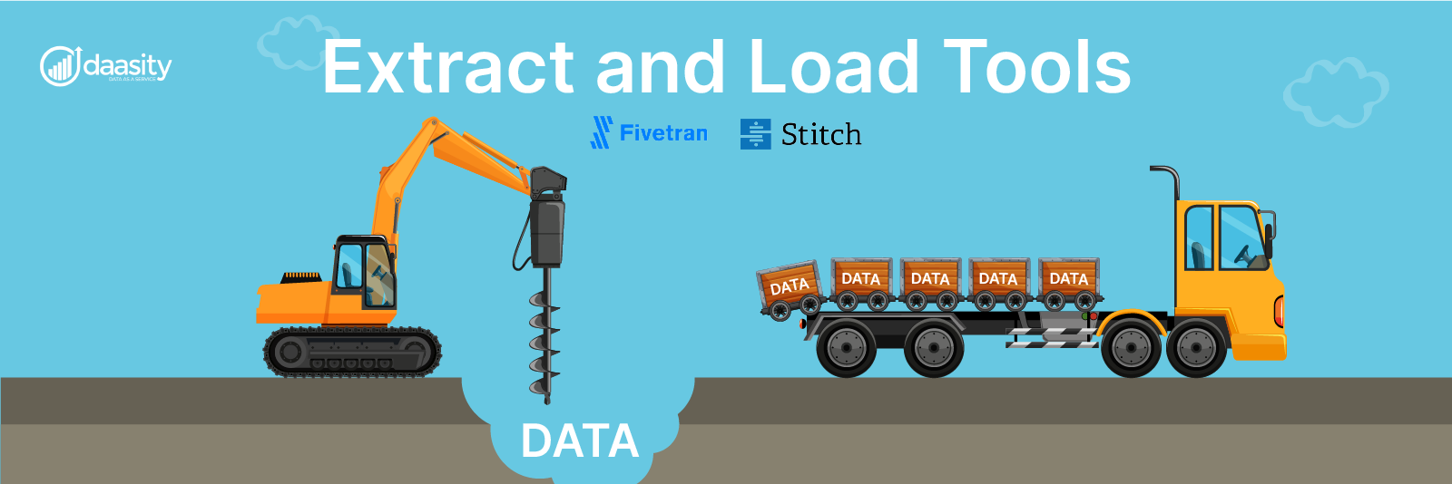 Extract and Load Tools (Fivetran, Stitch)