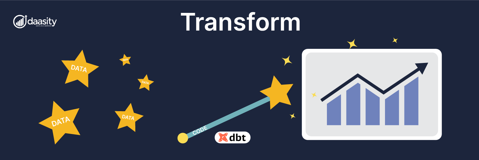 Data Transform