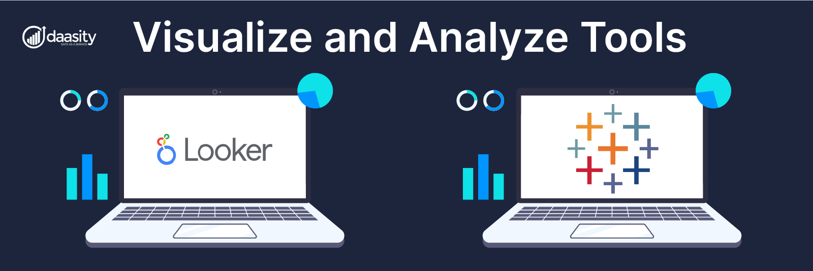 Visualize and Analyze Tools
