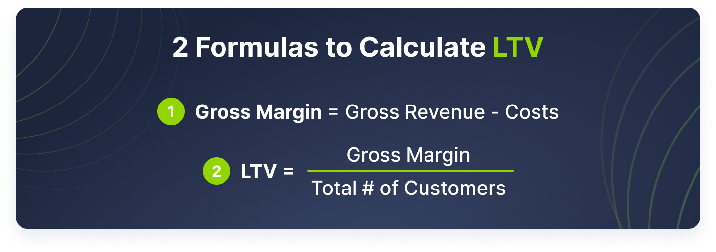 Two Formulas to Calculate LTV